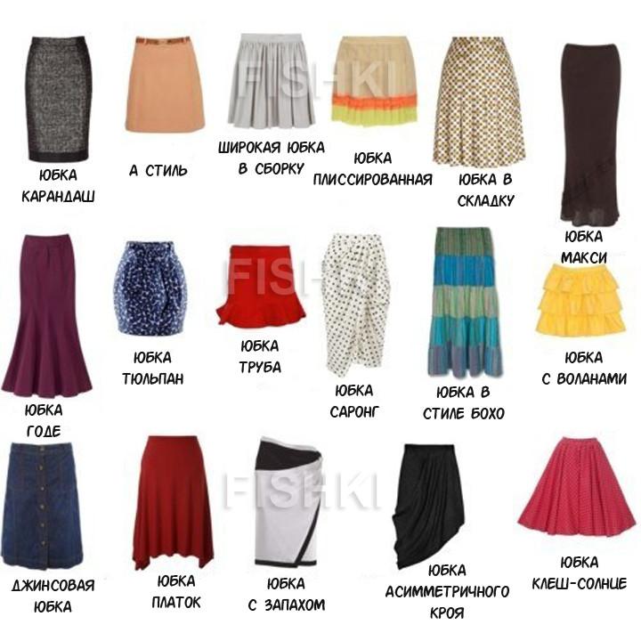 Виды женских юбок с фото